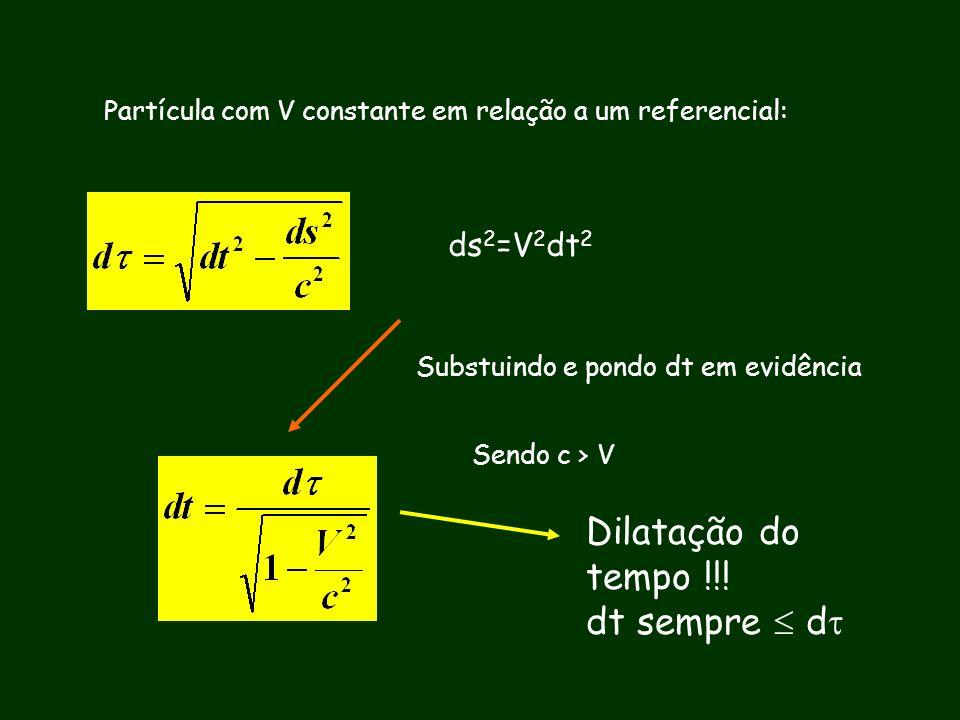 Partícula com V constante em relação a um referencial: ds 2 =V 2 dt 2 Substuindo e pondo dt em evidência Sendo c > V Dilatação do tempo !!! dt sempre