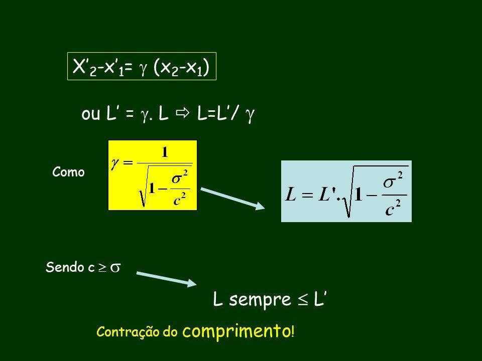 X 2 -x 1 = (x 2 -x 1 ) ou L =. L L=L/ Como Sendo c L sempre L Contração do comprimento !