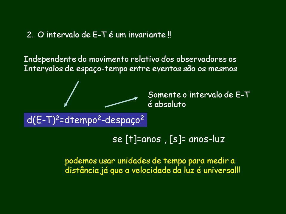 2.O intervalo de E-T é um invariante !! d(E-T) 2 =dtempo 2 -despaço 2 se [t]=anos, [s]= anos-luz podemos usar unidades de tempo para medir a distância