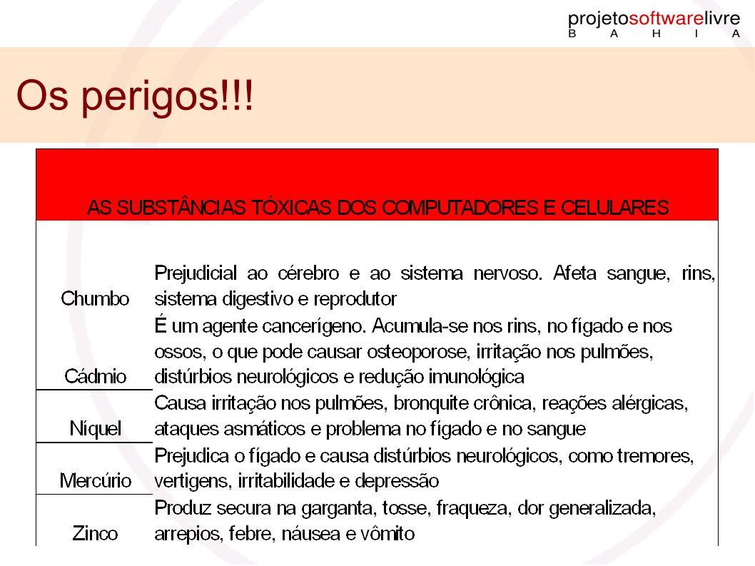 Os perigos!!!