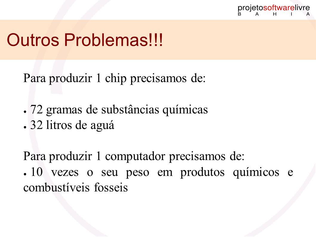 Outros Problemas!!.
