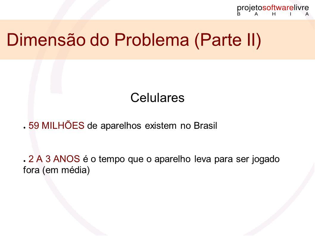Dimensão do Problema (Parte II) Celulares 59 MILHÕES de aparelhos existem no Brasil 2 A 3 ANOS é o tempo que o aparelho leva para ser jogado fora (em média)