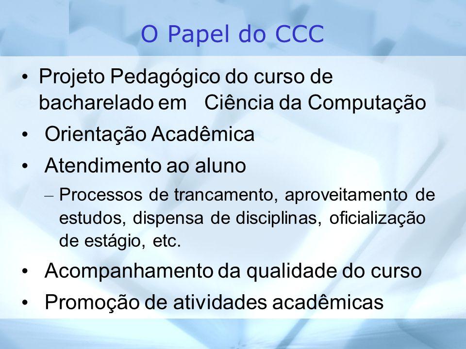 O Papel do CCC Projeto Pedagógico do curso de bacharelado em Ciência da Computação Orientação Acadêmica Atendimento ao aluno – Processos de trancamento, aproveitamento de estudos, dispensa de disciplinas, oficialização de estágio, etc.