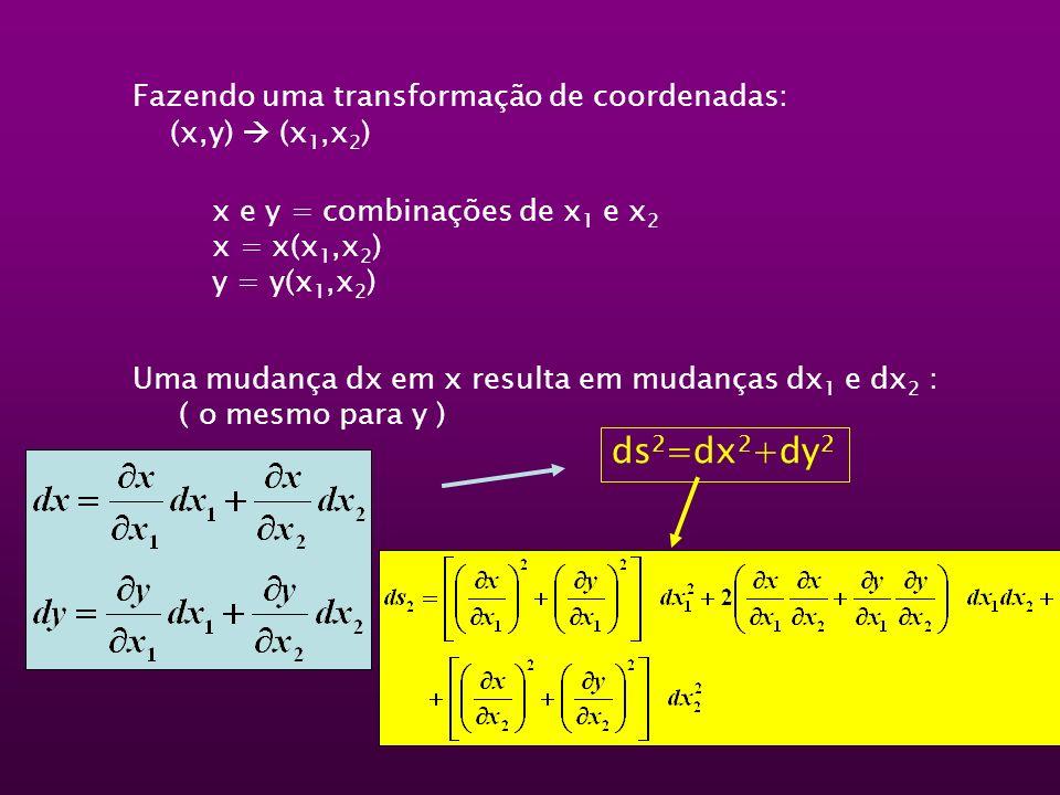 Fazendo uma transformação de coordenadas: (x,y) (x 1,x 2 ) x e y = combinações de x 1 e x 2 x = x(x 1,x 2 ) y = y(x 1,x 2 ) Uma mudança dx em x result