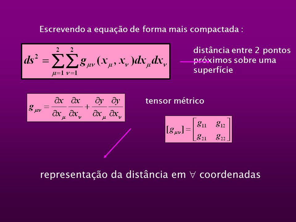 Escrevendo a equação de forma mais compactada : tensor métrico distância entre 2 pontos próximos sobre uma superfície representação da distância em co