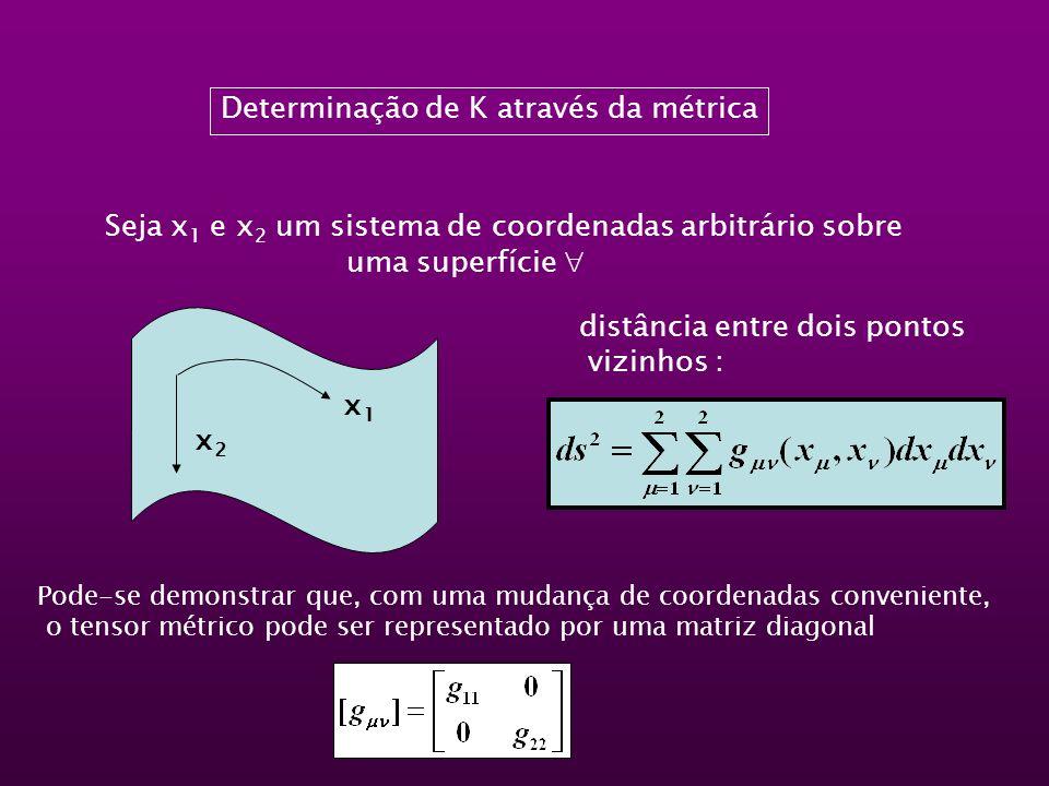 Determinação de K através da métrica Seja x 1 e x 2 um sistema de coordenadas arbitrário sobre uma superfície x2x2 x1x1 distância entre dois pontos vi