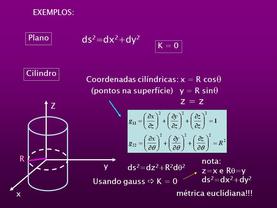 EXEMPLOS: Plano ds 2 =dx 2 +dy 2 K = 0 Cilindro Coordenadas cilíndricas: x = R cos (pontos na superfície) y = R sin z = z ds 2 =dz 2 +R 2 d 2 Usando g