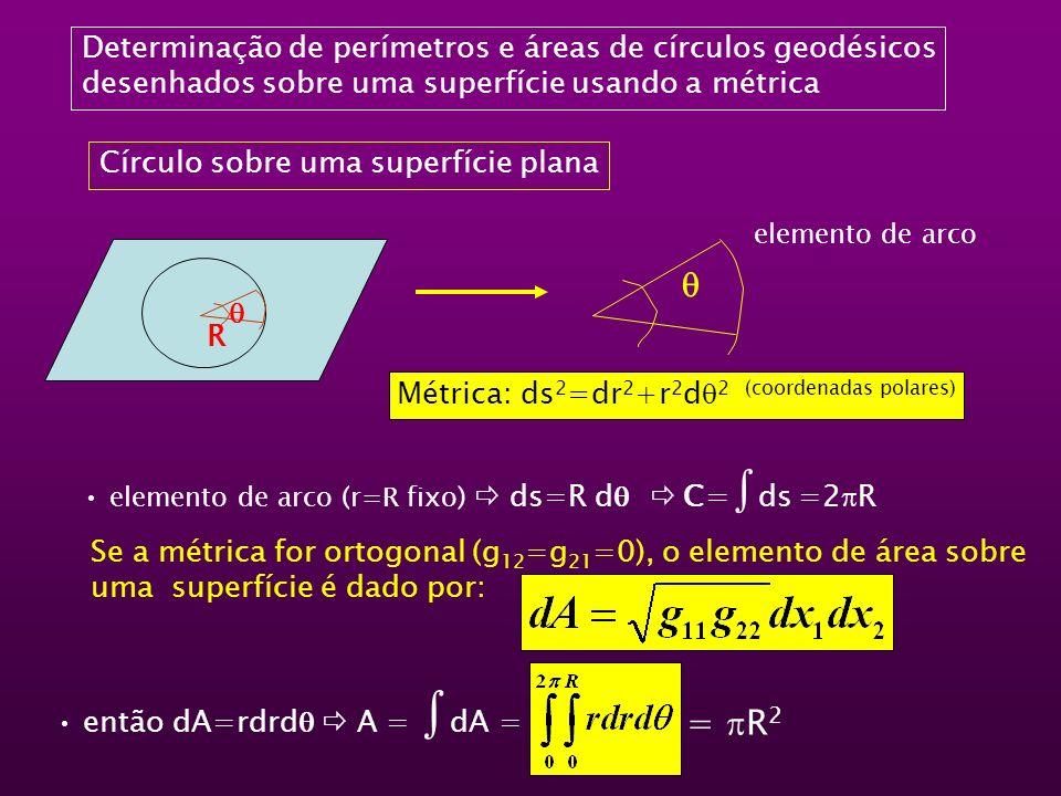 Determinação de perímetros e áreas de círculos geodésicos desenhados sobre uma superfície usando a métrica Círculo sobre uma superfície plana R elemen