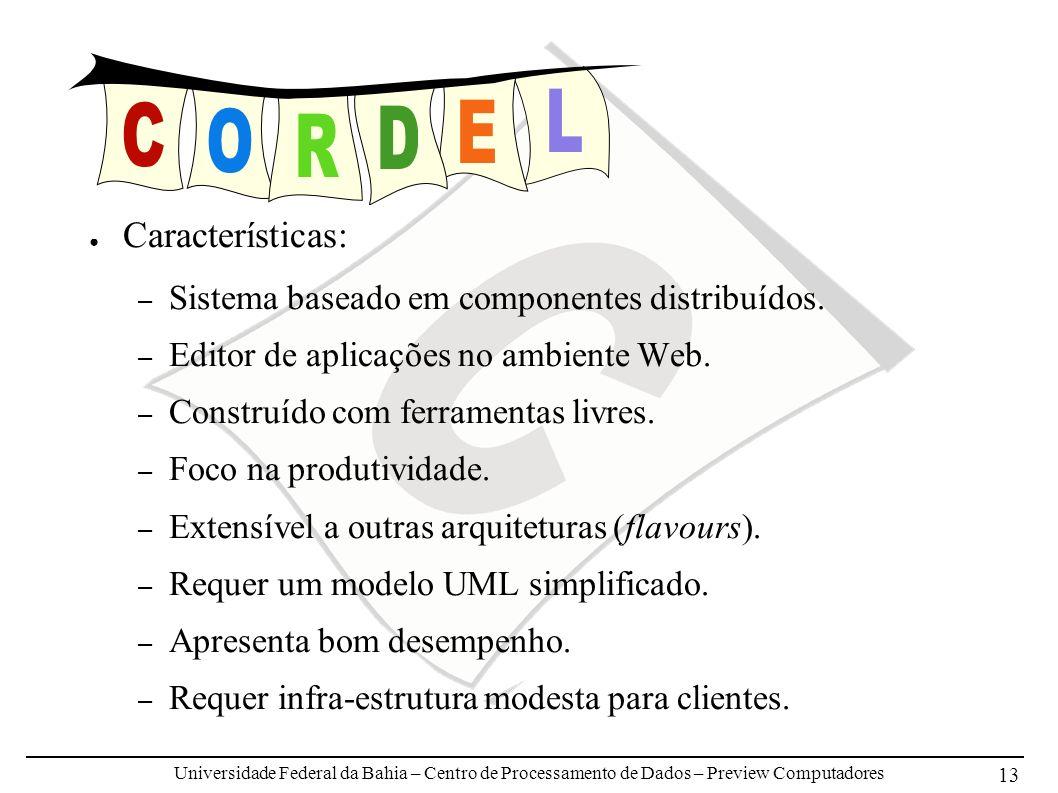 Universidade Federal da Bahia – Centro de Processamento de Dados – Preview Computadores 13 Características: – Sistema baseado em componentes distribuídos.