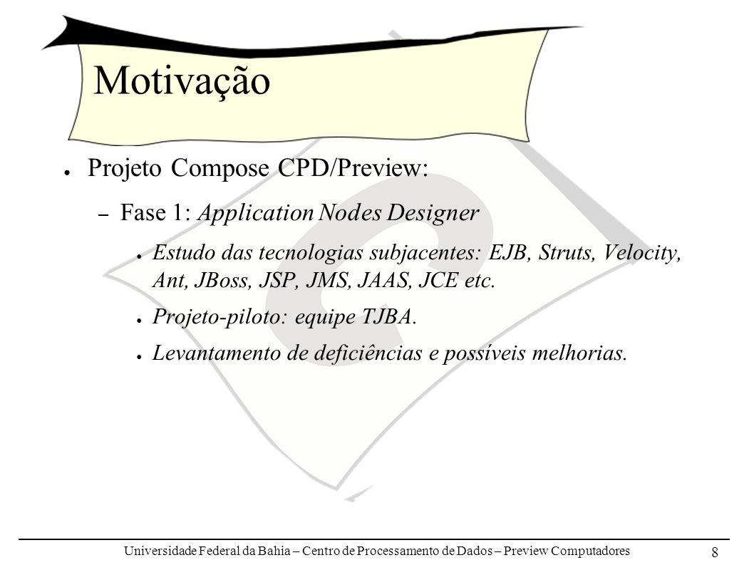 Universidade Federal da Bahia – Centro de Processamento de Dados – Preview Computadores 8 Motivação Projeto Compose CPD/Preview: – Fase 1: Application