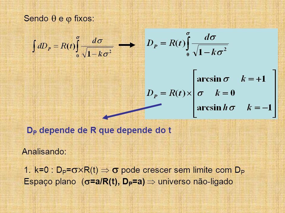 Sendo e fixos: D P depende de R que depende do t Analisando: 1.k=0 : D P = R(t) pode crescer sem limite com D P Espaço plano ( =a/R(t), D P =a) univer