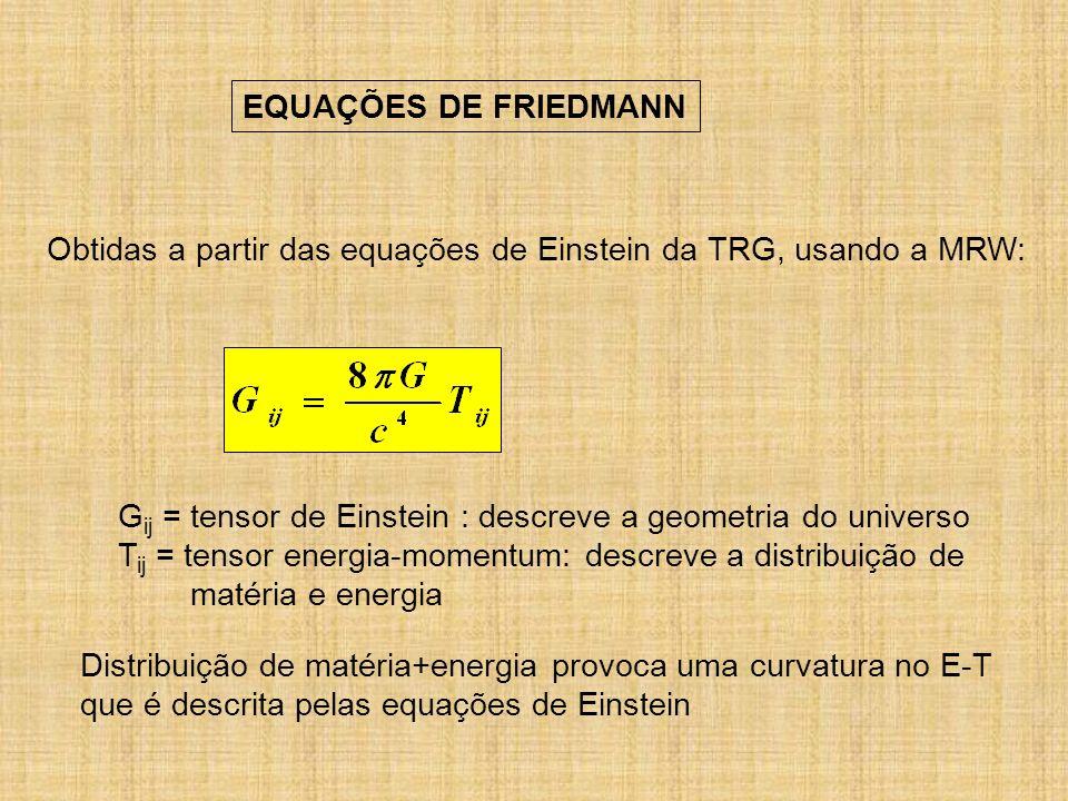 EQUAÇÕES DE FRIEDMANN Obtidas a partir das equações de Einstein da TRG, usando a MRW: G ij = tensor de Einstein : descreve a geometria do universo T i