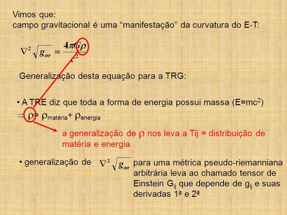 Vimos que: campo gravitacional é uma manifestação da curvatura do E-T: Generalização desta equação para a TRG: A TRE diz que toda a forma de energia p