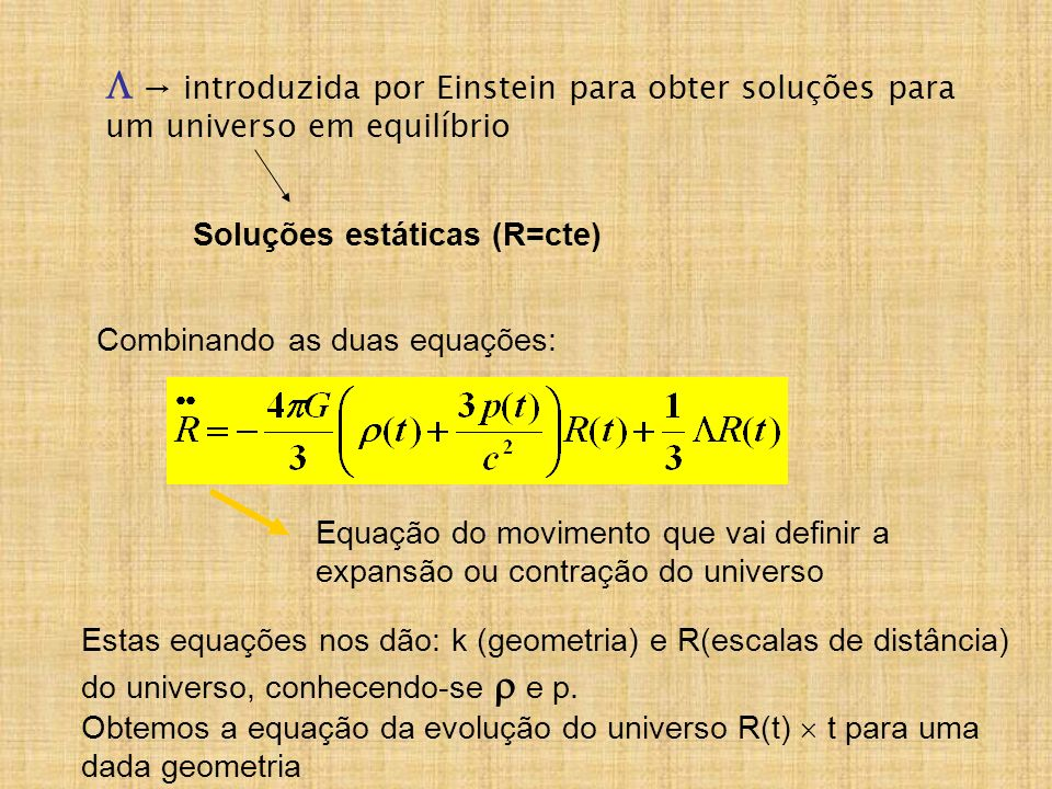 introduzida por Einstein para obter soluções para um universo em equilíbrio Soluções estáticas (R=cte) Combinando as duas equações: Equação do movimen