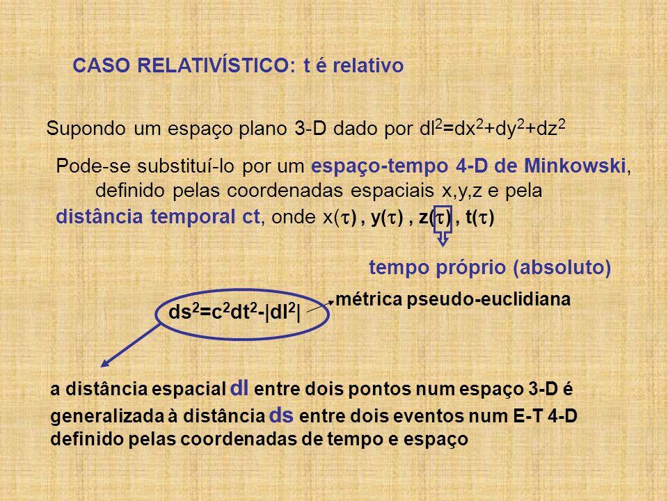 CASO RELATIVÍSTICO: t é relativo Supondo um espaço plano 3-D dado por dl 2 =dx 2 +dy 2 +dz 2 Pode-se substituí-lo por um espaço-tempo 4-D de Minkowski