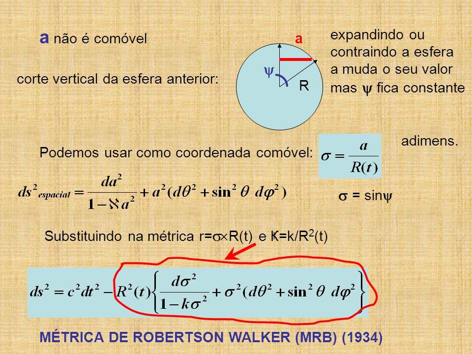 a não é comóvel corte vertical da esfera anterior: a R expandindo ou contraindo a esfera a muda o seu valor mas fica constante Podemos usar como coord