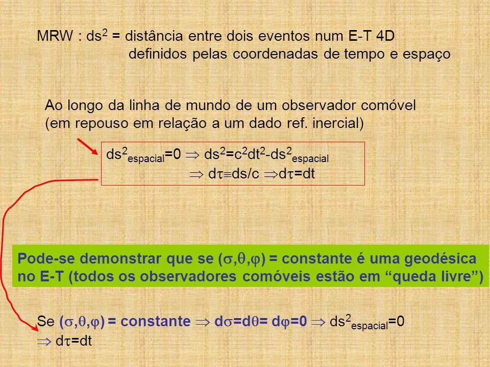 MRW : ds 2 = distância entre dois eventos num E-T 4D definidos pelas coordenadas de tempo e espaço Ao longo da linha de mundo de um observador comóvel