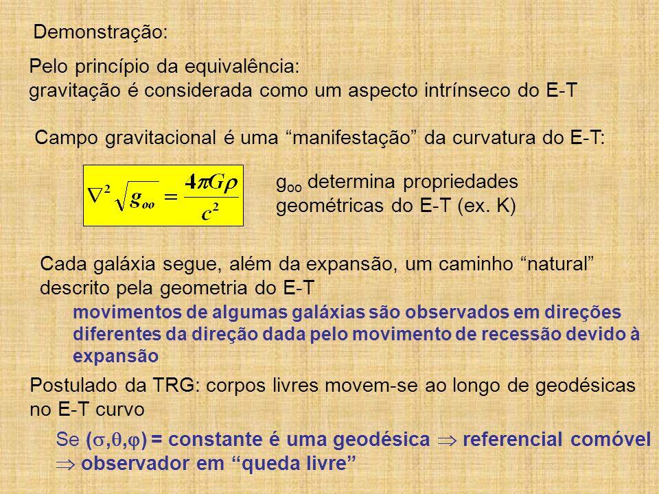 Demonstração: Pelo princípio da equivalência: gravitação é considerada como um aspecto intrínseco do E-T Campo gravitacional é uma manifestação da cur