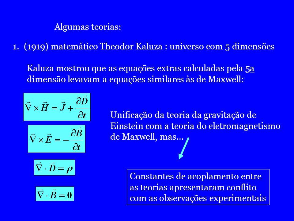 Algumas teorias: 1.(1919) matemático Theodor Kaluza : universo com 5 dimensões Kaluza mostrou que as equações extras calculadas pela 5a dimensão levav