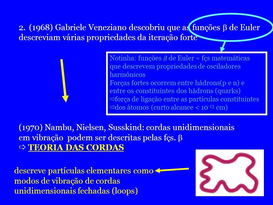 2.(1968) Gabriele Veneziano descobriu que as funções de Euler descreviam várias propriedades da iteração forte Notinha: funções de Euler = fçs matemát
