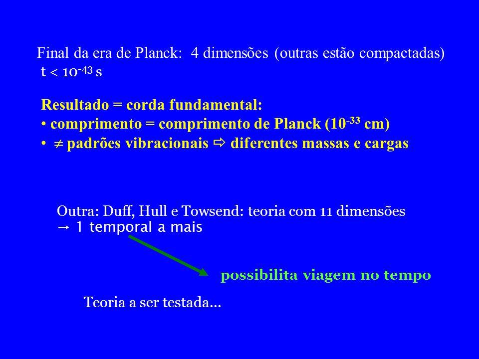 Outra: Duff, Hull e Towsend: teoria com 11 dimensões 1 temporal a mais possibilita viagem no tempo Teoria a ser testada... Final da era de Planck: 4 d