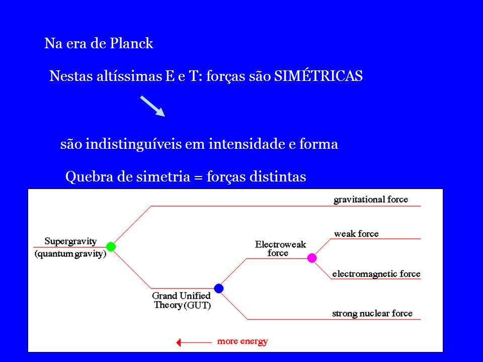Na era de Planck Nestas altíssimas E e T: forças são SIMÉTRICAS são indistinguíveis em intensidade e forma Quebra de simetria = forças distintas
