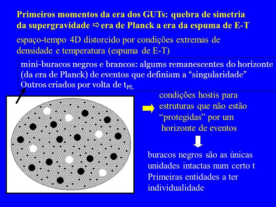 Primeiros momentos da era dos GUTs: quebra de simetria da supergravidade era de Planck a era da espuma de E-T espaço-tempo 4D distorcido por condições