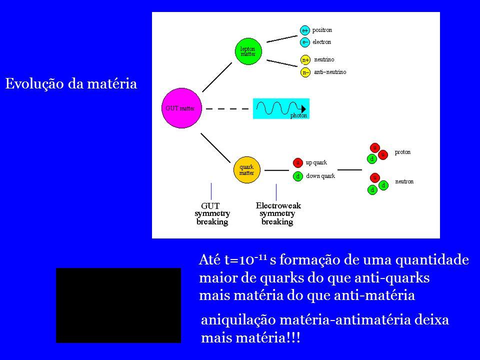 Até t=10 -11 s formação de uma quantidade maior de quarks do que anti-quarks mais matéria do que anti-matéria aniquilação matéria-antimatéria deixa ma