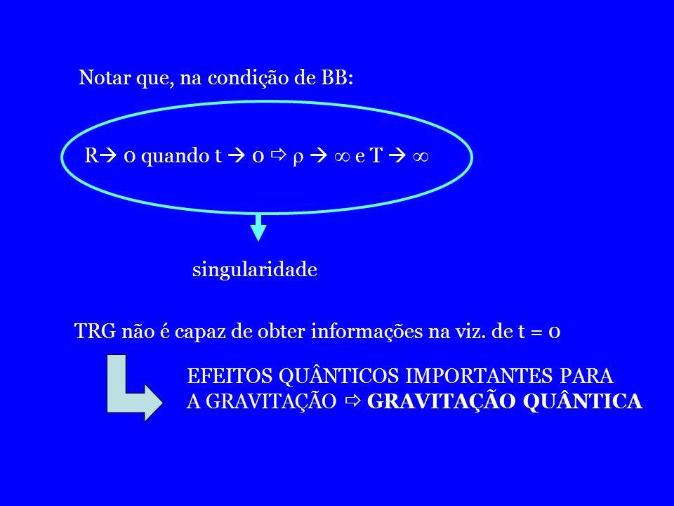 Notar que, na condição de BB: R 0 quando t 0 e T singularidade TRG não é capaz de obter informações na viz. de t = 0 EFEITOS QUÂNTICOS IMPORTANTES PAR