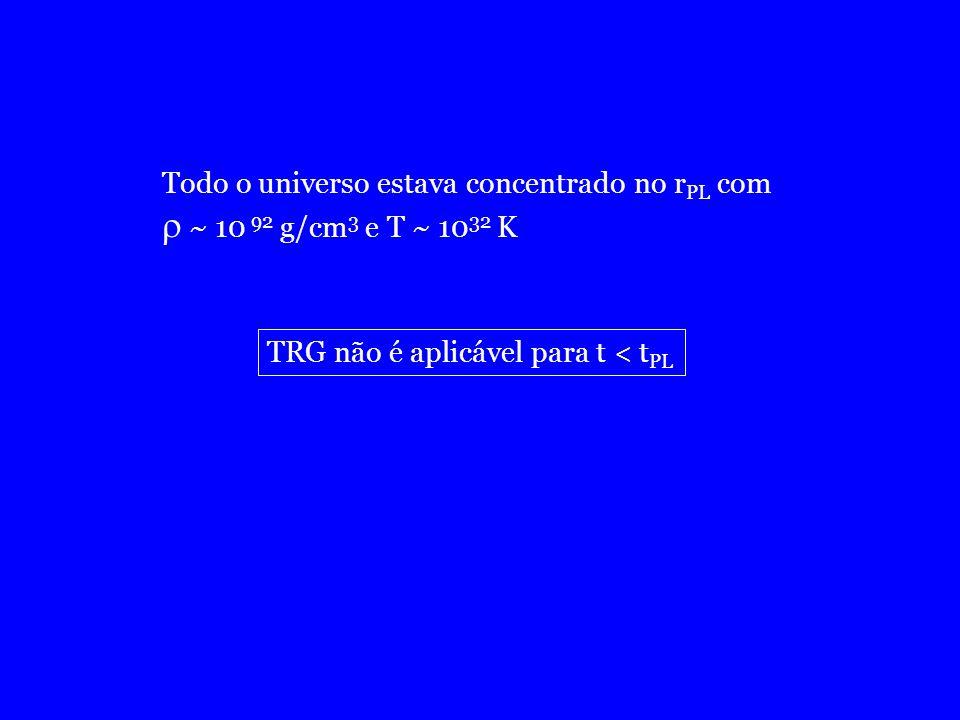 Todo o universo estava concentrado no r PL com ~ 10 92 g/cm 3 e T ~ 10 32 K TRG não é aplicável para t < t PL