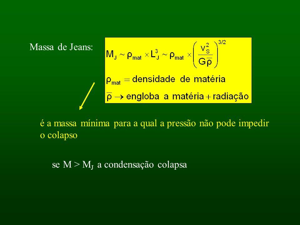 Massa de Jeans: é a massa mínima para a qual a pressão não pode impedir o colapso se M > M J a condensação colapsa