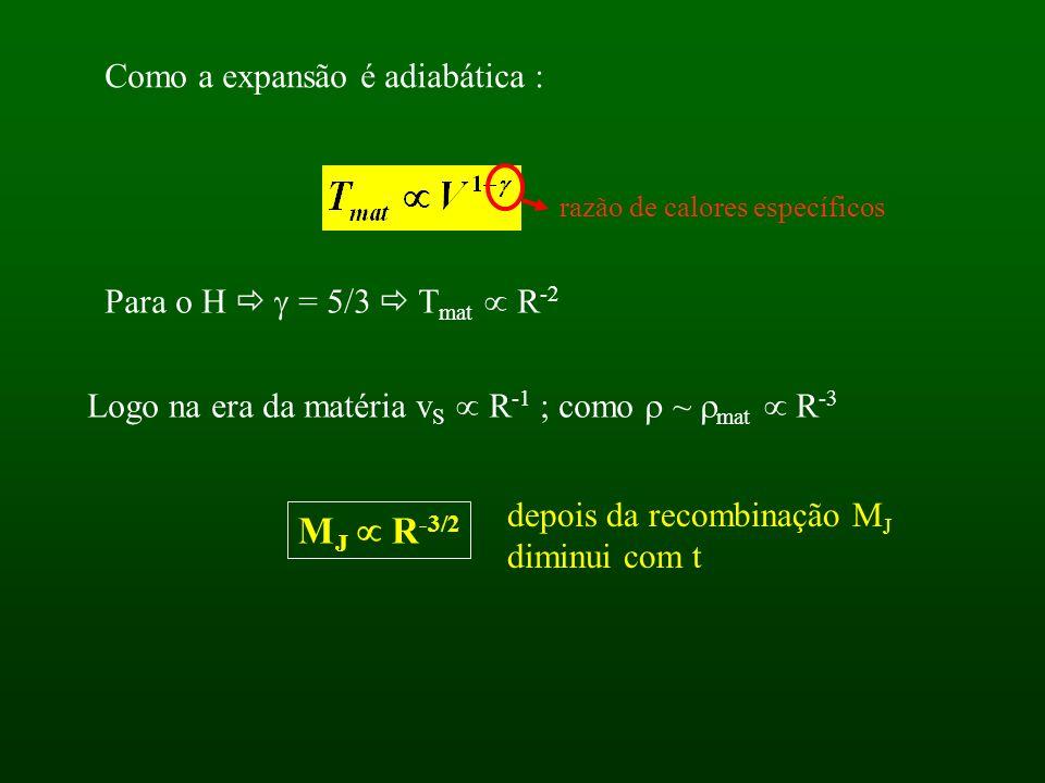 Como a expansão é adiabática : razão de calores específicos Para o H = 5/3 T mat R -2 Logo na era da matéria v S R -1 ; como ~ mat R -3 M J R -3/2 depois da recombinação M J diminui com t