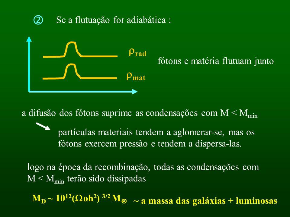 Se a flutuação for adiabática : rad mat fótons e matéria flutuam junto a difusão dos fótons suprime as condensações com M < M min partículas materiais tendem a aglomerar-se, mas os fótons exercem pressão e tendem a dispersa-las.