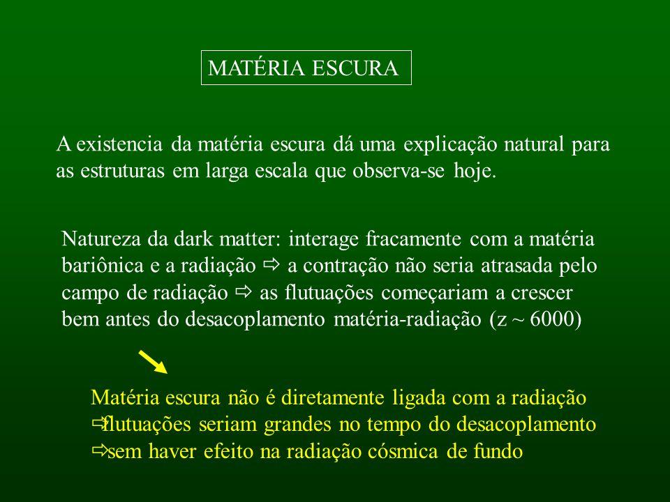 MATÉRIA ESCURA A existencia da matéria escura dá uma explicação natural para as estruturas em larga escala que observa-se hoje.