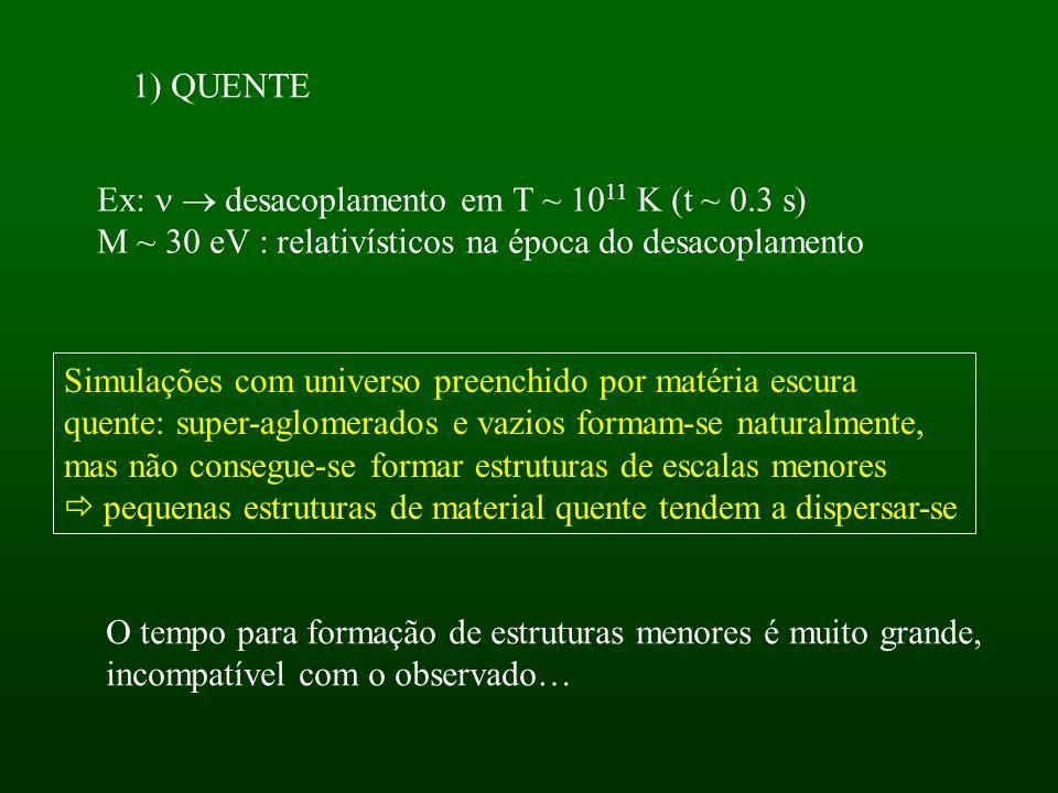 1) QUENTE Ex: desacoplamento em T ~ 10 11 K (t ~ 0.3 s) M ~ 30 eV : relativísticos na época do desacoplamento Simulações com universo preenchido por matéria escura quente: super-aglomerados e vazios formam-se naturalmente, mas não consegue-se formar estruturas de escalas menores pequenas estruturas de material quente tendem a dispersar-se O tempo para formação de estruturas menores é muito grande, incompatível com o observado…