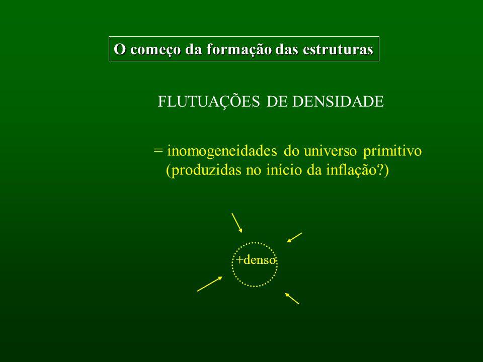 O começo da formação das estruturas FLUTUAÇÕES DE DENSIDADE = inomogeneidades do universo primitivo (produzidas no início da inflação ) +denso
