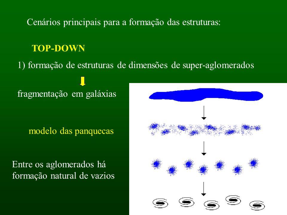 Cenários principais para a formação das estruturas: TOP-DOWN 1) formação de estruturas de dimensões de super-aglomerados fragmentação em galáxias modelo das panquecas Entre os aglomerados há formação natural de vazios