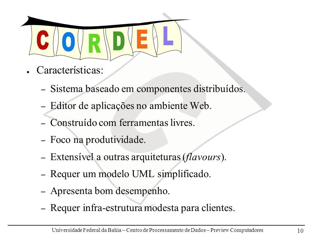 Universidade Federal da Bahia – Centro de Processamento de Dados – Preview Computadores 10 Características: – Sistema baseado em componentes distribuí