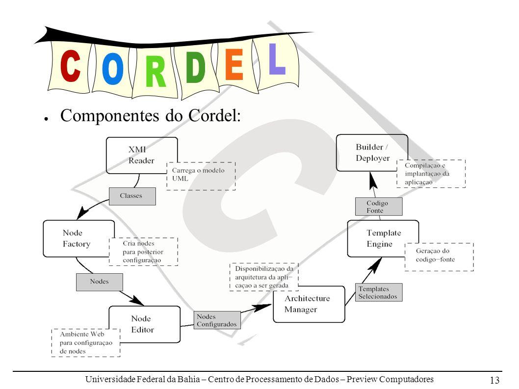 Universidade Federal da Bahia – Centro de Processamento de Dados – Preview Computadores 13 Componentes do Cordel:
