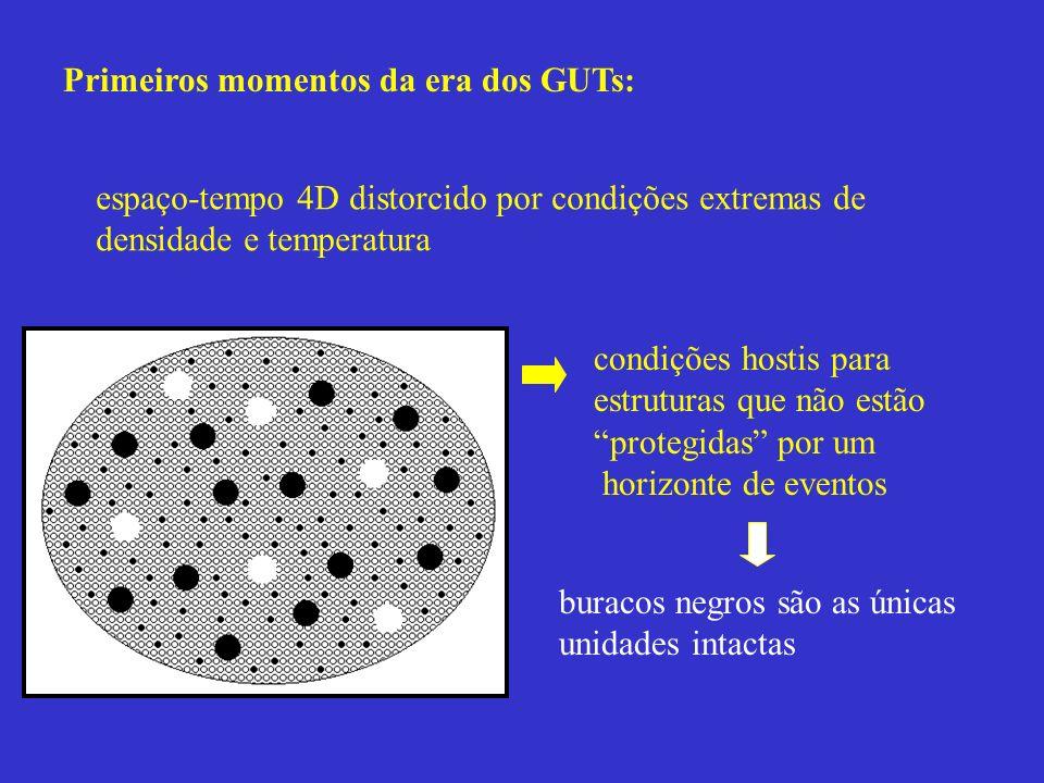 Primeiros momentos da era dos GUTs: espaço-tempo 4D distorcido por condições extremas de densidade e temperatura condições hostis para estruturas que