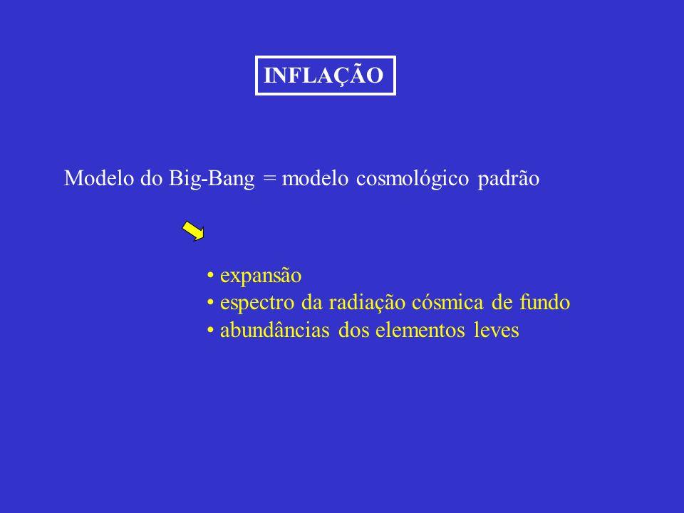 INFLAÇÃO Modelo do Big-Bang = modelo cosmológico padrão expansão espectro da radiação cósmica de fundo abundâncias dos elementos leves