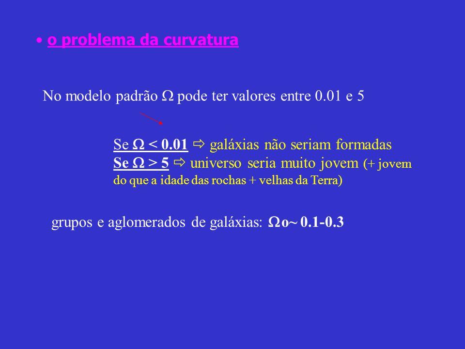 o problema da curvatura No modelo padrão pode ter valores entre 0.01 e 5 Se < 0.01 galáxias não seriam formadas Se > 5 universo seria muito jovem (+ j