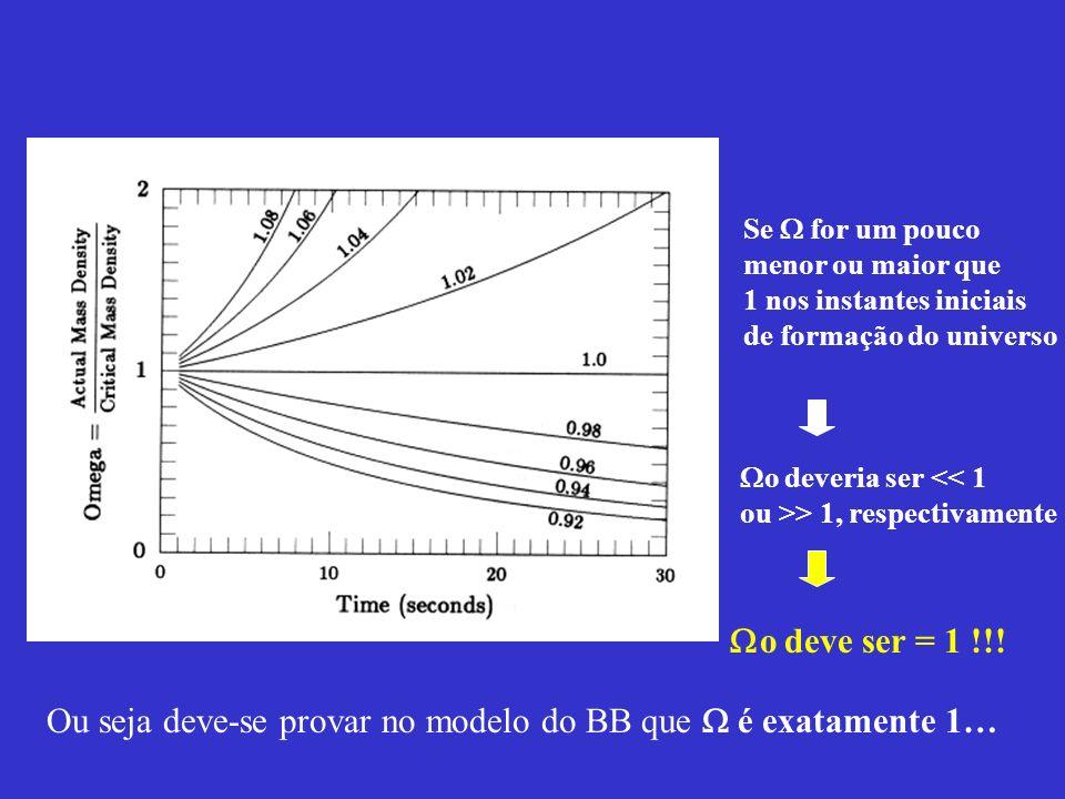 Se for um pouco menor ou maior que 1 nos instantes iniciais de formação do universo o deveria ser << 1 ou >> 1, respectivamente o deve ser = 1 !!! Ou