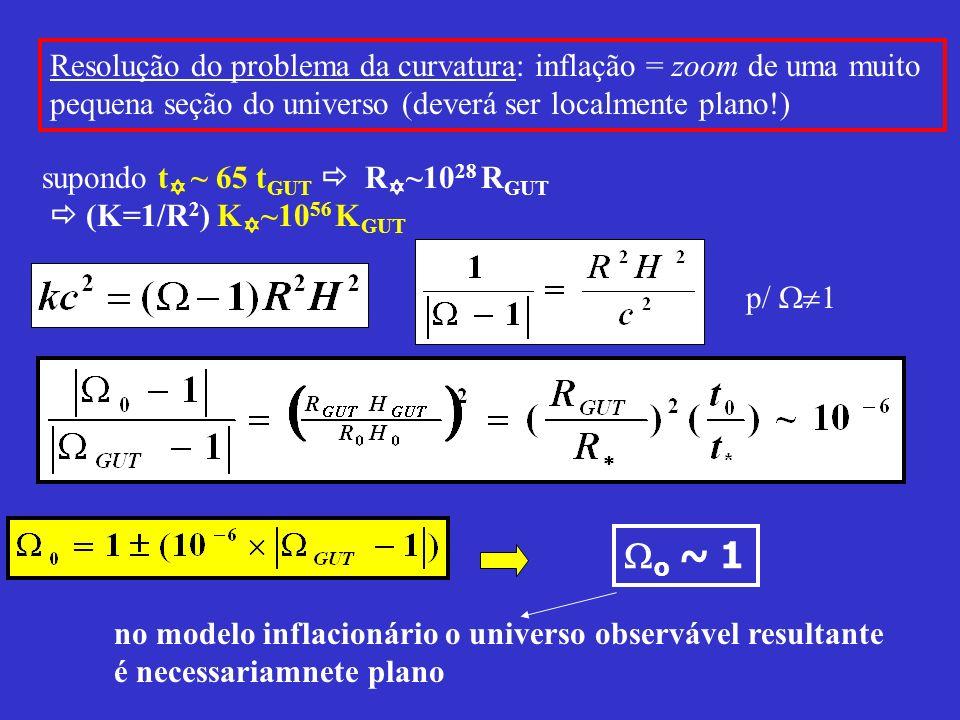 Resolução do problema da curvatura: inflação = zoom de uma muito pequena seção do universo (deverá ser localmente plano!) supondo t ~ 65 t GUT R ~10 2