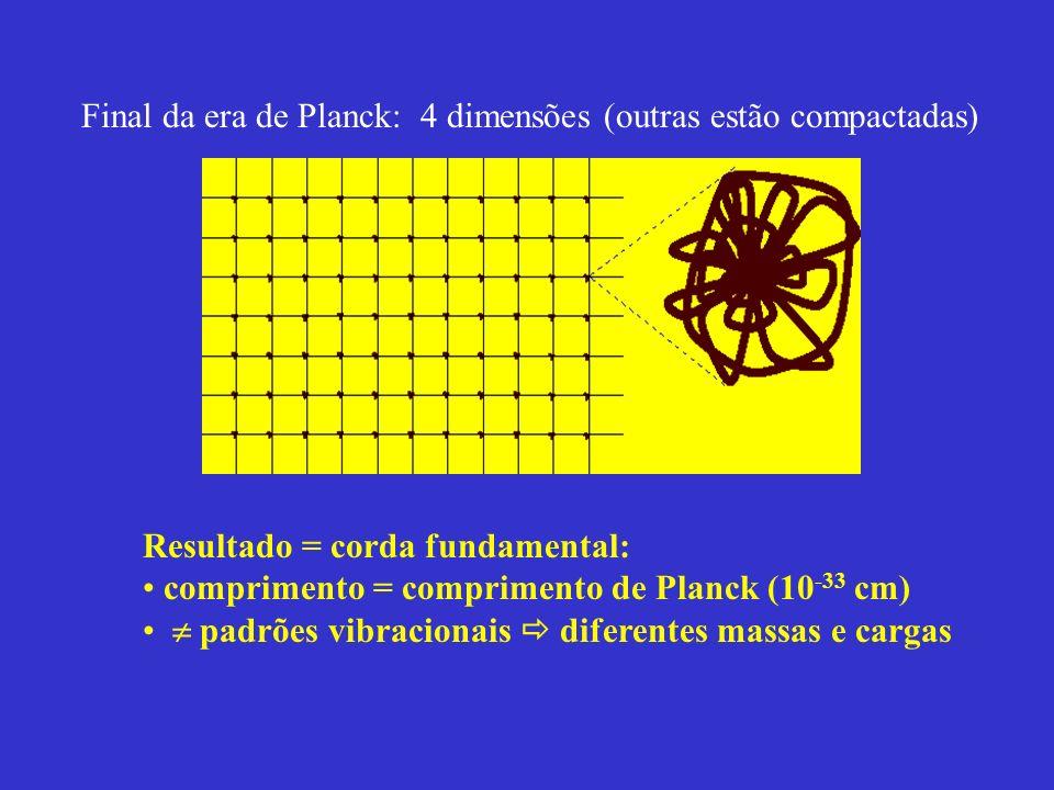Final da era de Planck: 4 dimensões (outras estão compactadas) Resultado = corda fundamental: comprimento = comprimento de Planck (10 -33 cm) padrões