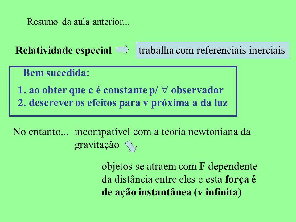 Resumo da aula anterior... Relatividade especial trabalha com referenciais inerciais Bem sucedida: 1.ao obter que c é constante p/ observador 2.descre
