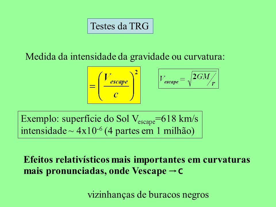 Testes da TRG Medida da intensidade da gravidade ou curvatura: Exemplo: superfície do Sol V escape =618 km/s intensidade ~ 4x10 -6 (4 partes em 1 milh