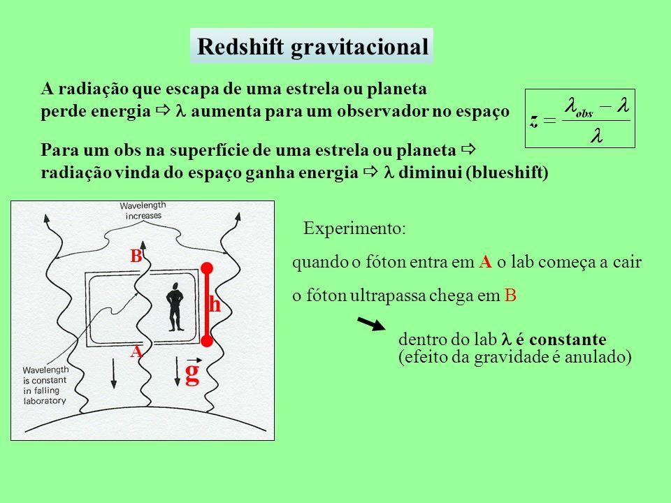 Redshift gravitacional A radiação que escapa de uma estrela ou planeta perde energia aumenta para um observador no espaço g h A B quando o fóton entra