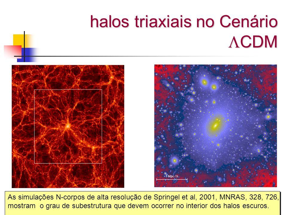 halos triaxiais no Cenário CDM As simulações N-corpos de alta resolução de Springel et al, 2001, MNRAS, 328, 726, mostram o grau de subestrutura que d