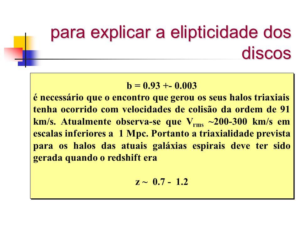 para explicar a elipticidade dos discos b = 0.93 +- 0.003 é necessário que o encontro que gerou os seus halos triaxiais tenha ocorrido com velocidades